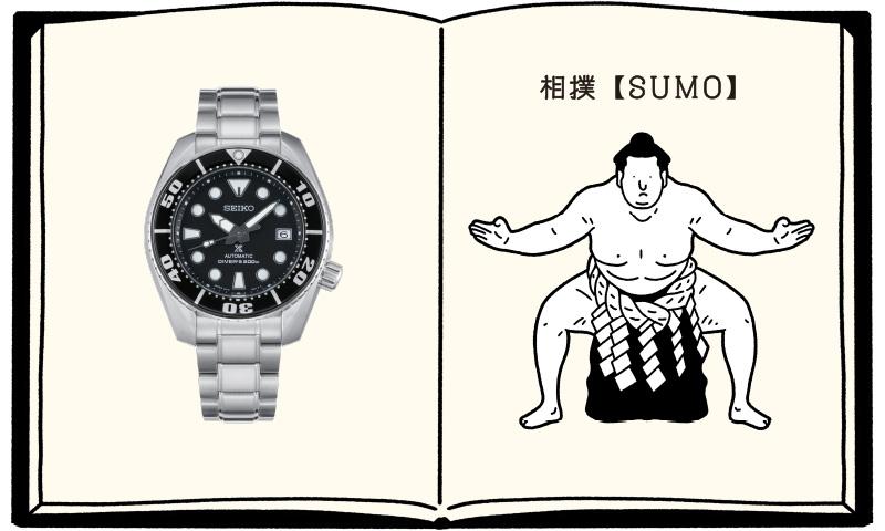 「SUMO」の正面写真と力士のイラスト