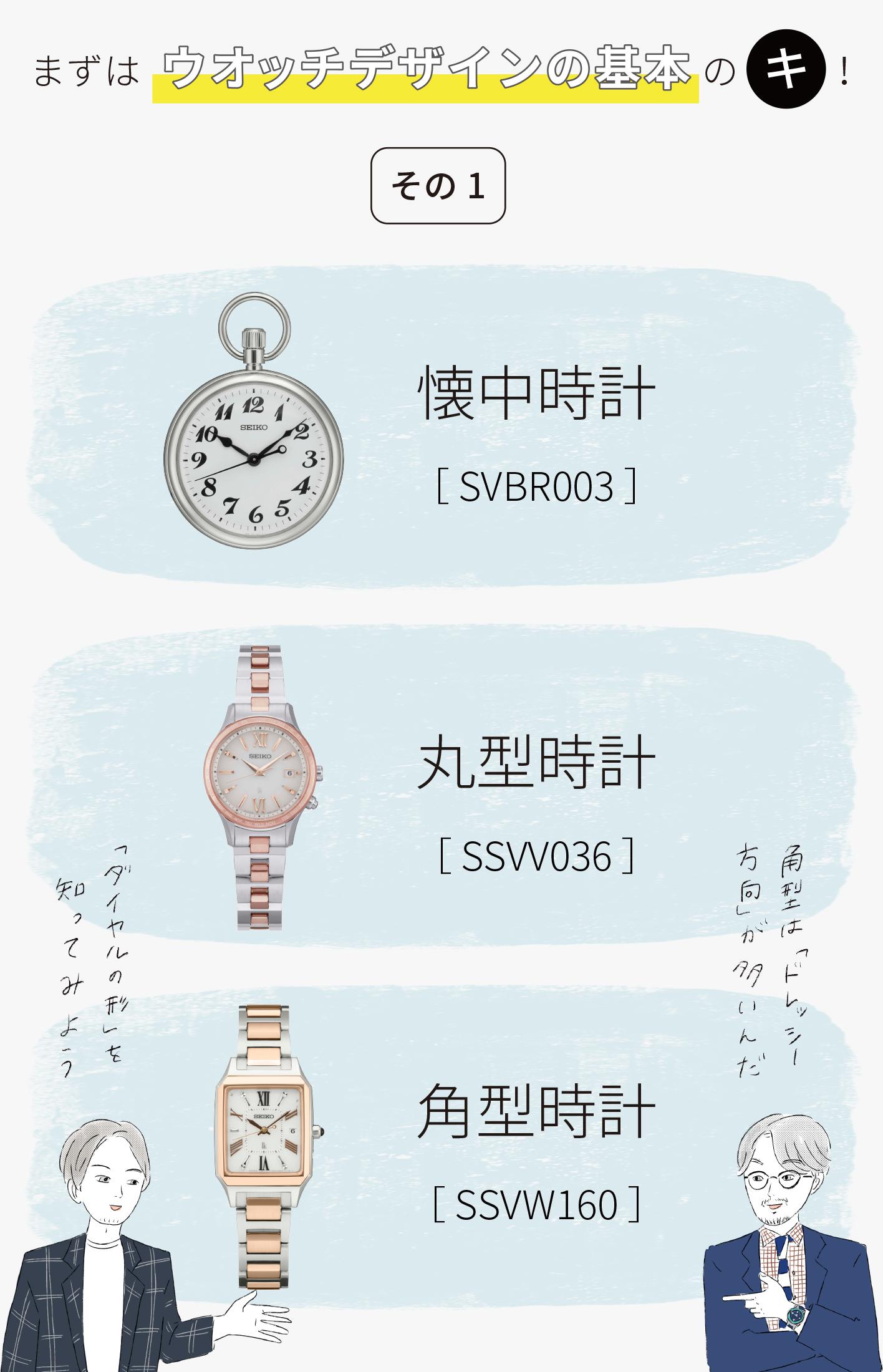 まずはウオッチデザインの基本のキ!その1/「ダイヤルの形」を知ってみよう/懐中時計[SVBR003]、丸型時計[SSVV36]、角型時計[SSVW160]/角型は「ドレッシー方向」が多いんだ