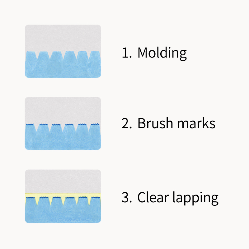 Illustration of processing procedure (1) Molding (2) Brush marks (3) Clear lapping
